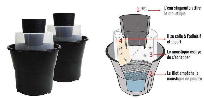 Piege anti moustique et anti larves de moustiques biogents