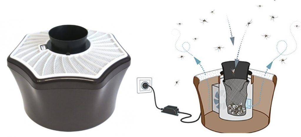 piege moustique biogent fonctionnement
