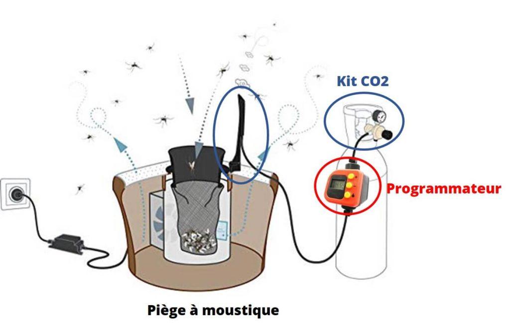 Kit C02 BIOGENTS pour piege moustique